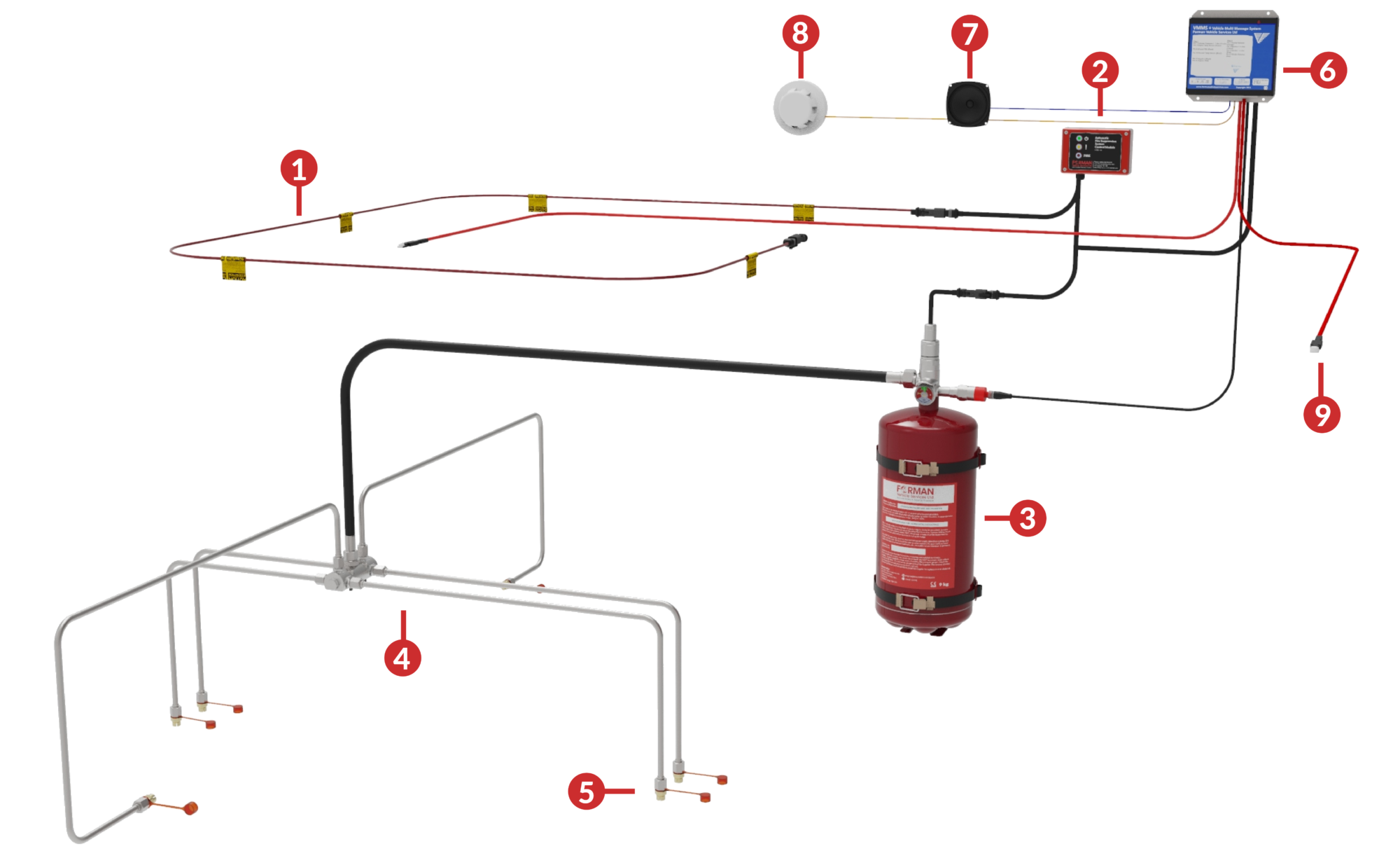 Fully R107 approved fire suppression system with labelled components